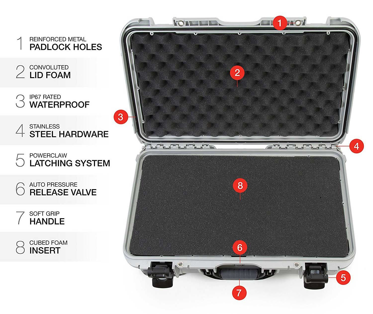 The Features of the Nanuk 935 Hard Case
