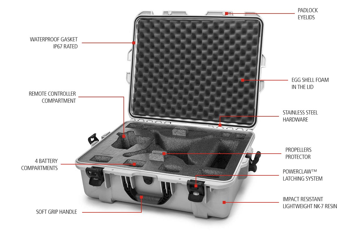 Nanuk 945 DJI Phantom Case Features