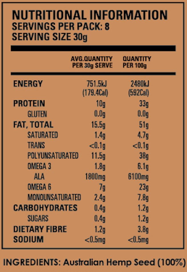 Nutritional values within pouch of 250g hemp seed