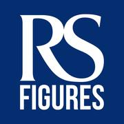 rs figures