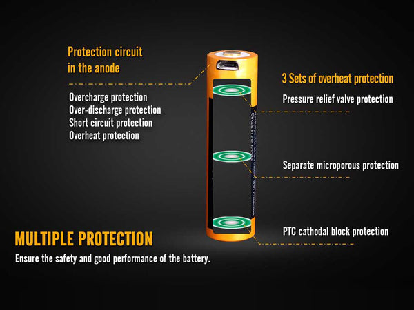 Fenix ARBL18 High-Capacity 18650 Battery - protection systems