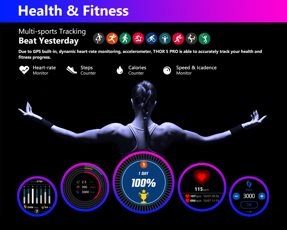 thor5 Health and Fitness