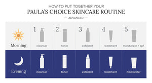 Paula's Choice Skin Recovery Super Antioxidant Serum with Retinol