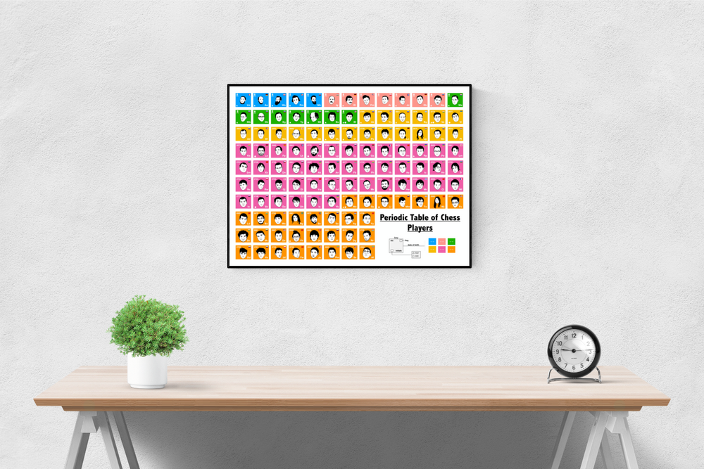 Periodic Table of Chess Players