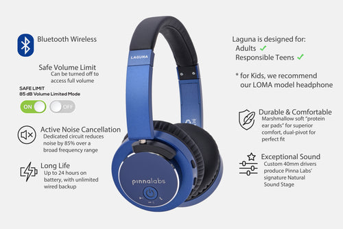 LAGUNA ANC Headphone
