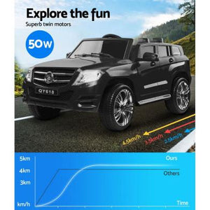 Mercedes Benz ML450-BK Electric Ride-on