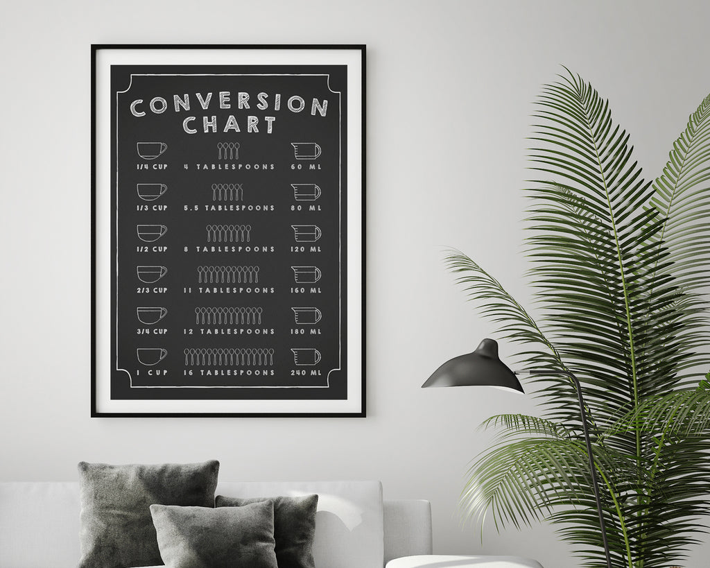 Kitchen Conversion Chart Poster | Affordable & Stylish Wall Art Print