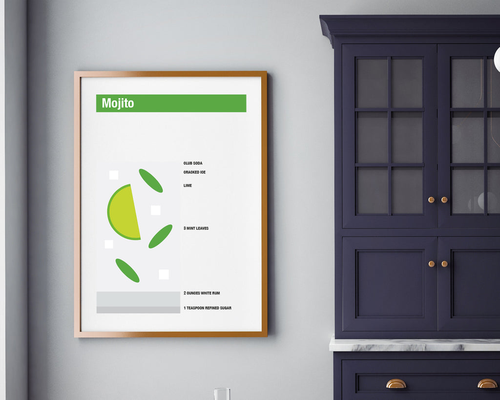 Mojito Cocktail Drink Recipe Print | Affordable & Stylish Wall Art