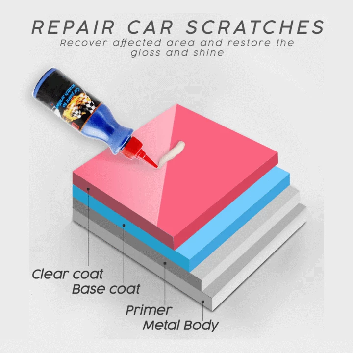Car Scratch Remover-50% OFF
