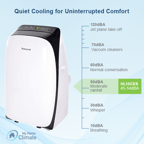 Honeywell 10000 BTU Quiet Portable Air Conditioner with 80 Pint Dehumidifier (Contempo Series) Portable Air Conditioner Honeywell