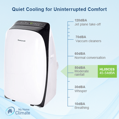 Honeywell 9000 BTU Quiet Portable Air Conditioner with 80 Pint Dehumidifier (Contempo Series) Portable Air Conditioner Honeywell