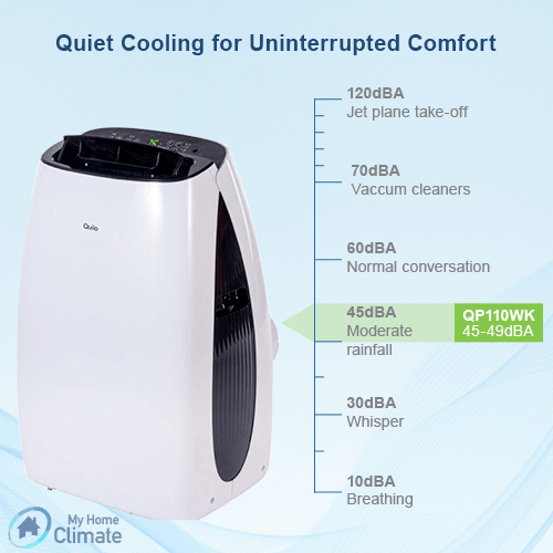Quilo 10000 BTU 3-in-1 Quiet Portable Air Conditioner with Remote Control (White/Black) Portable Air Conditioner Quilo