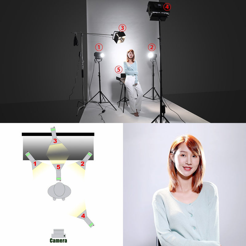 GVM RGB-150S Daylight & 672S Bi-Color LED Video Light Kit Panel with C Stand Arm Base - GVMLED