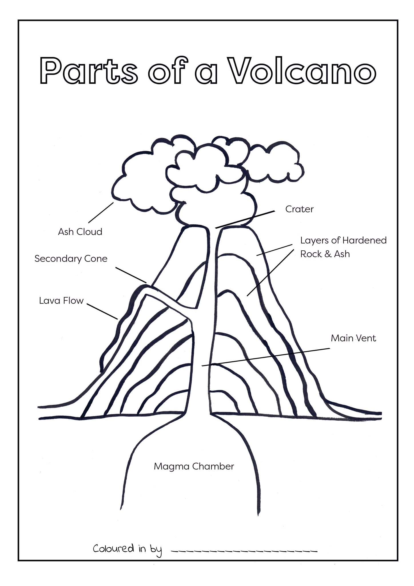 Layers of a Volcano Colouring Printable (Download & Print & Post)