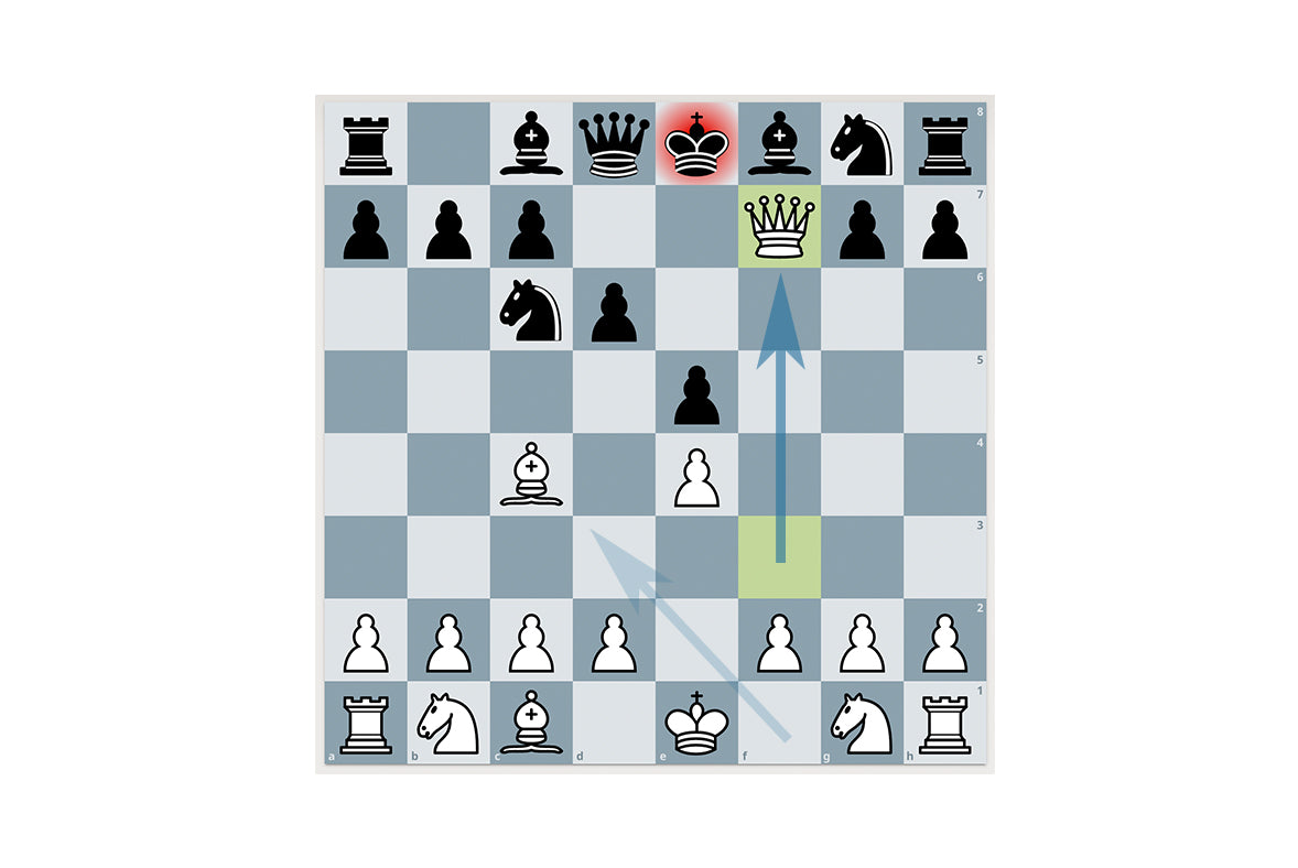 Only when we can see the chessboard, does it reveal why those moves are effective.
