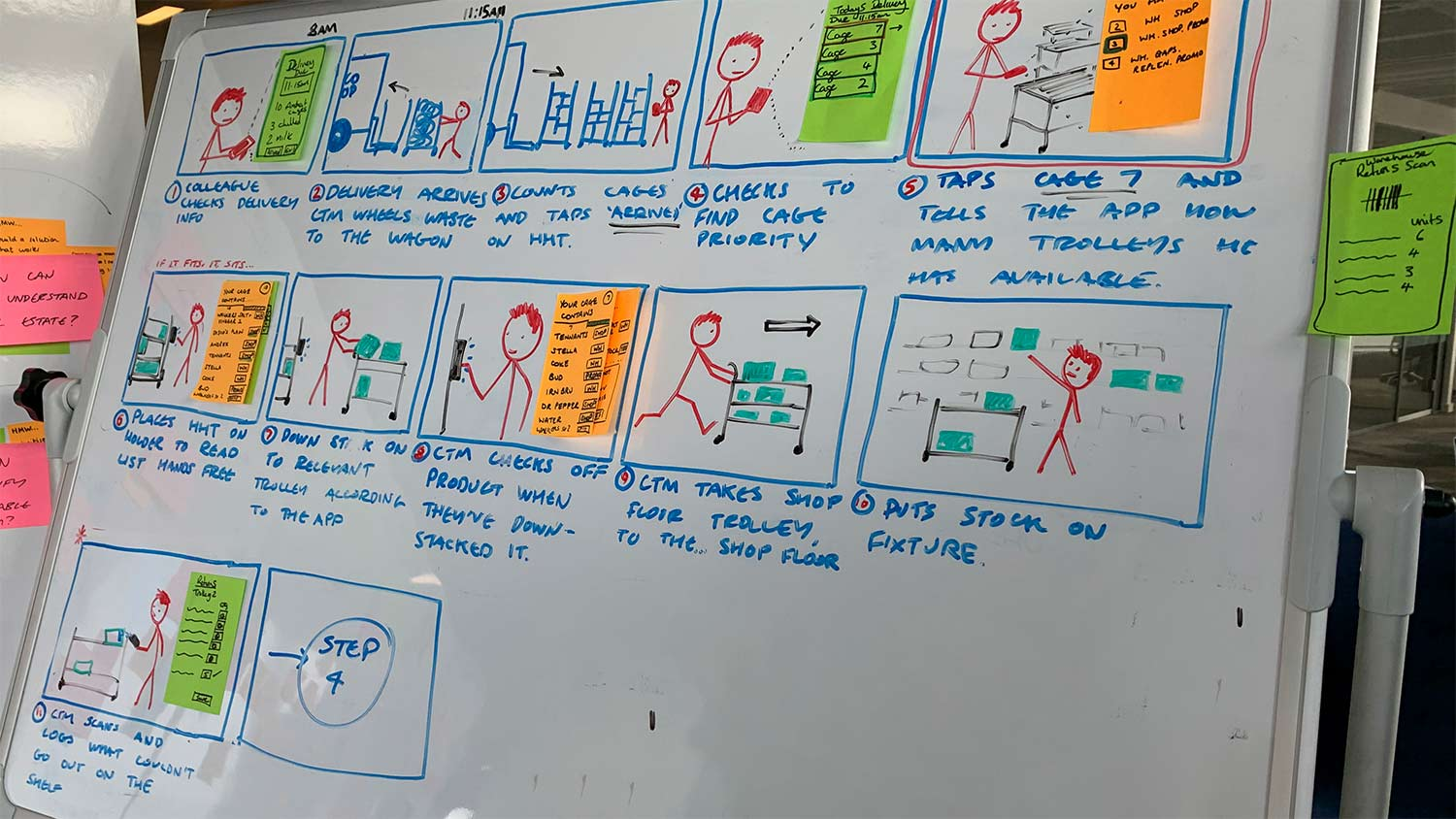 A storyboard helps you consider how your idea works in context.