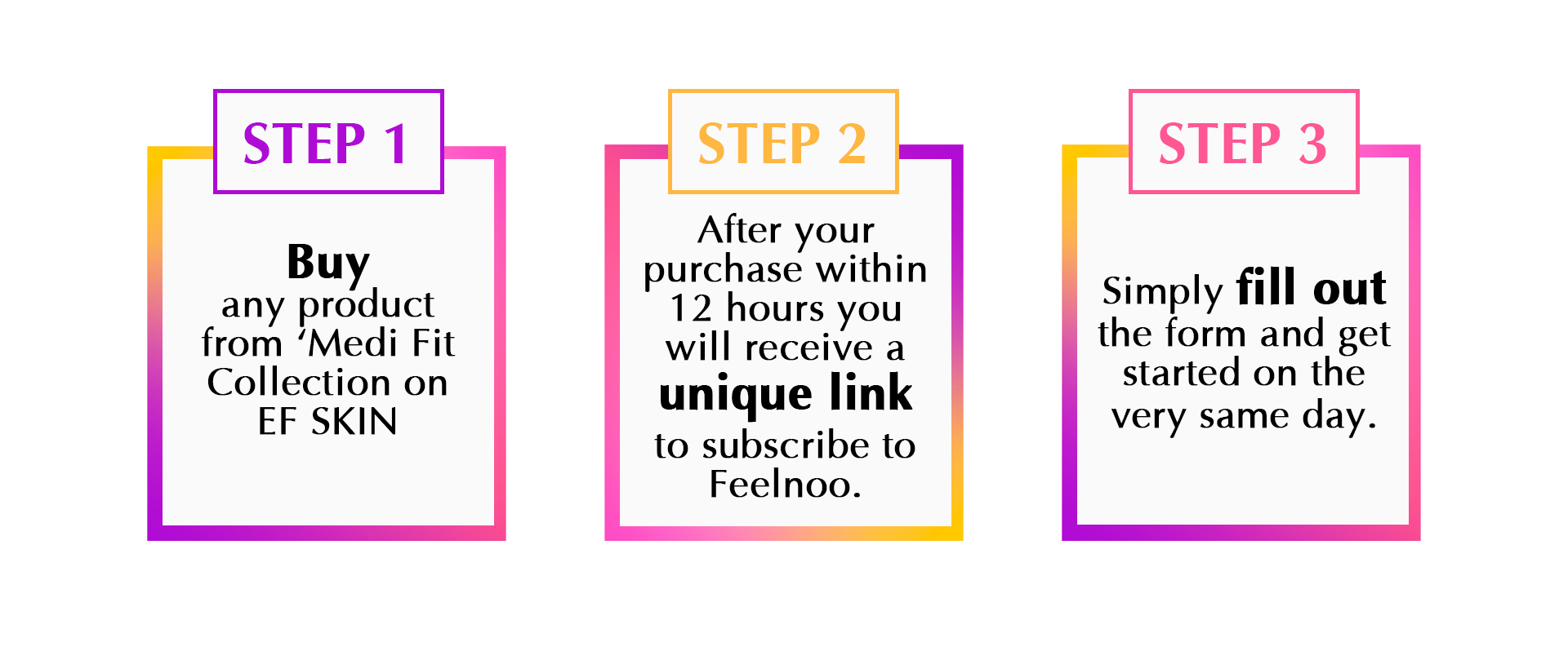 3 Steps To Receiving Free Trial at Feelnoo
