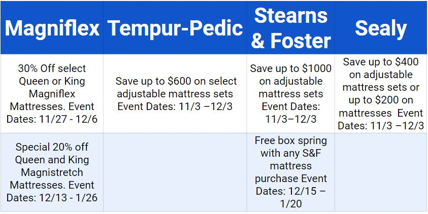 black friday mattress specials