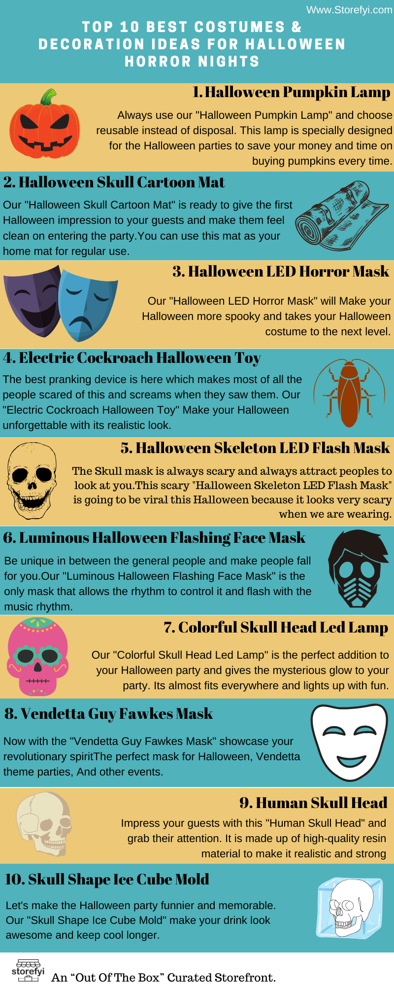 10 Best Halloween Costume ideas infographic