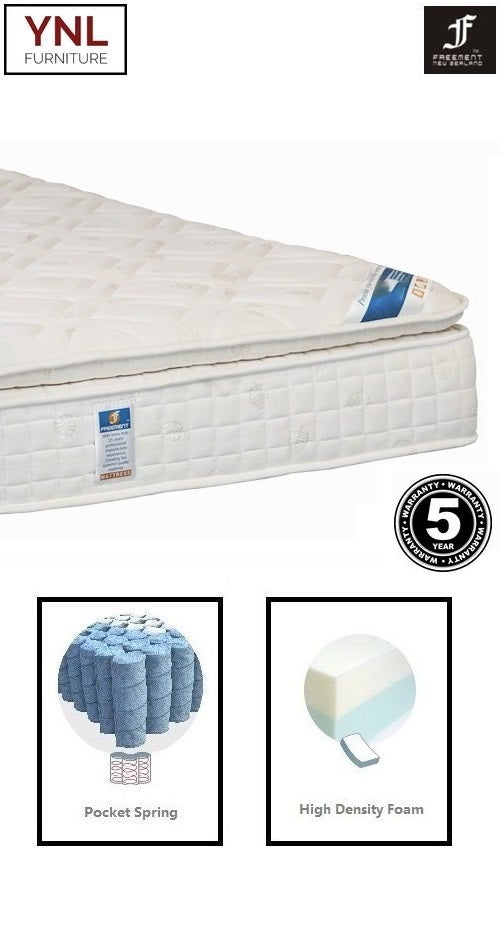 Plush 8cm Pillow-Top on Pocket spring Mattress | Model 2003-7# | Queen size | Previous Version