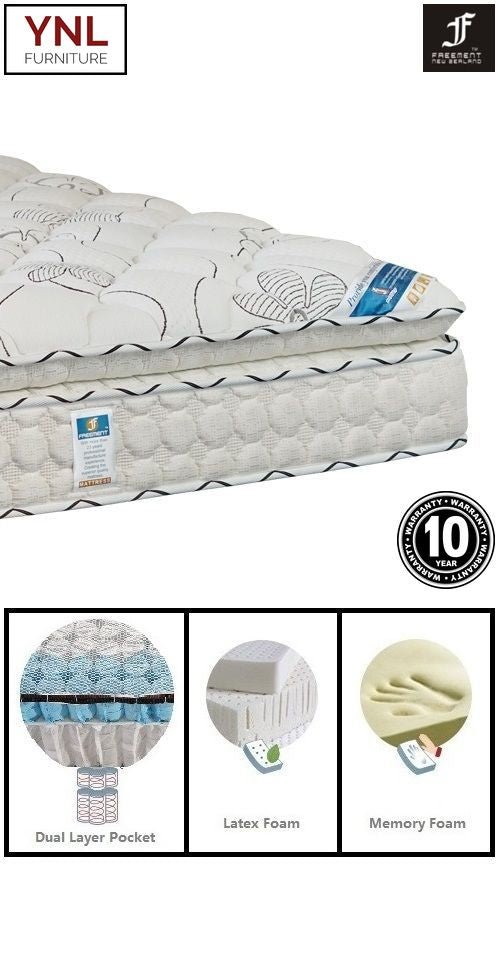 Exclusive Cloud Dual-Layer Pocket spring with Memory and Latex Foam Mattress | Model 2023L+M# | King size | Previous Version