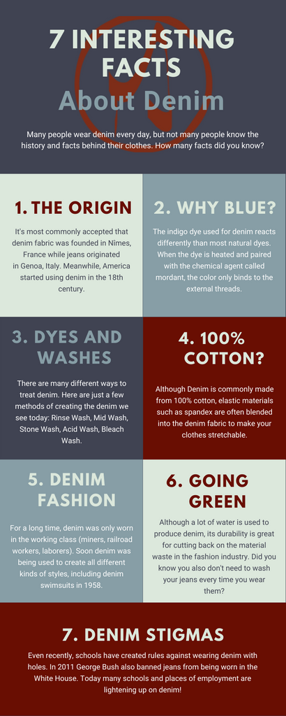 7 Interesting Facts About Denim Majority Denim