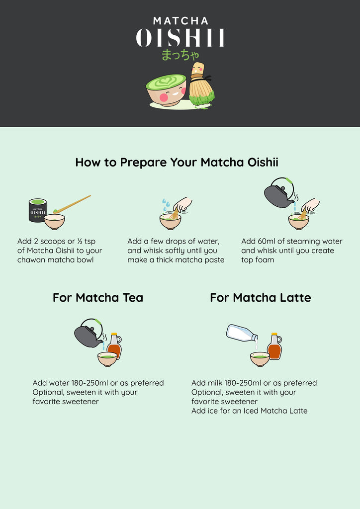 How to Prepare Matcha Tea