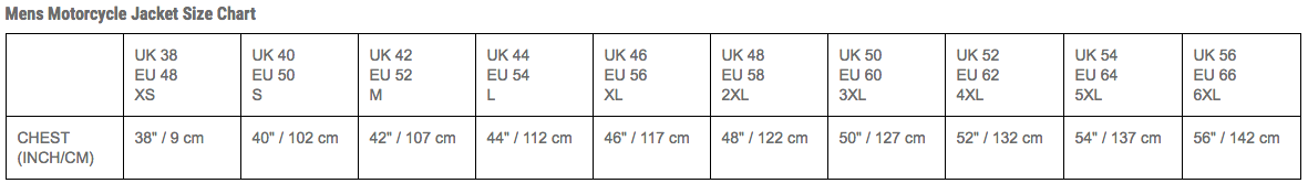 RST - Adventure 3 Jacket Size Guide