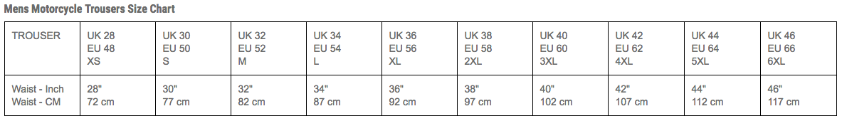 RST - Adventure 3 Pants Size Guide