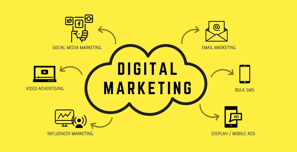 Ideas to Increase Business Sale Through Digital Marketing