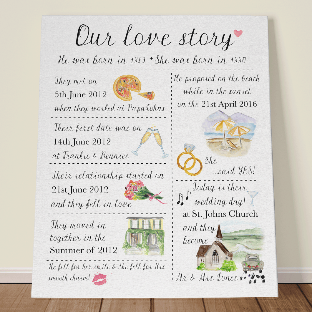 Love Story Timeline Gift