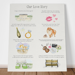 Personalised Love Story Timeline Gift