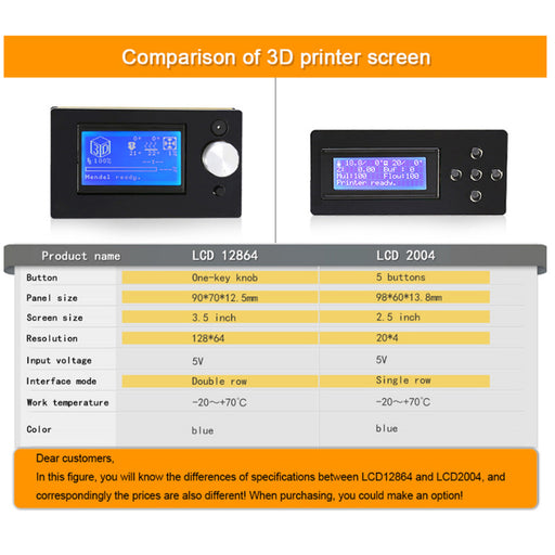 12864 / 2004 LCD Screen for A6 / A8 / E10 / E12 / A8 Plus - Anet 3D Printer