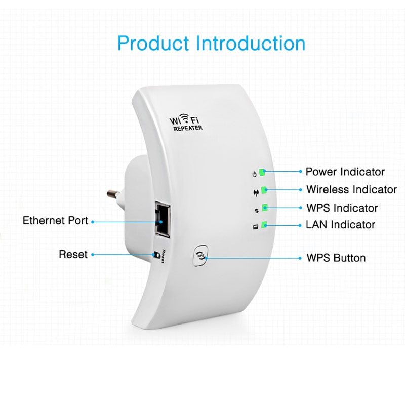 Long Range Wi fi Signal Amplifier Wi-fi Booster