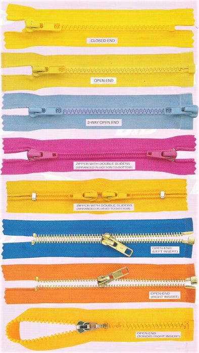 Differentiating and Defining Zippers