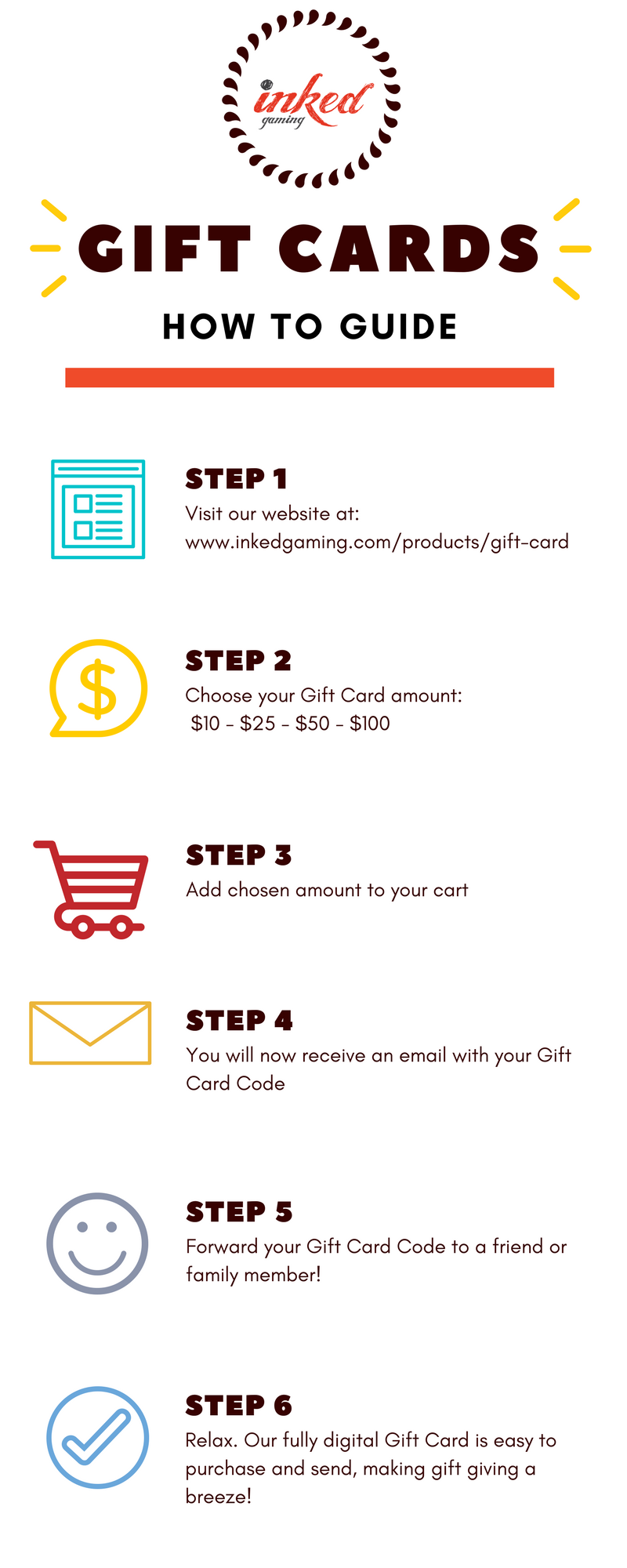 Gift Card Buying Guide