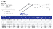 S3125-7 Pipe Turnbuckle Eye and Toggle