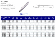 SF312PBD Min Mini Turnbuckle Pipe