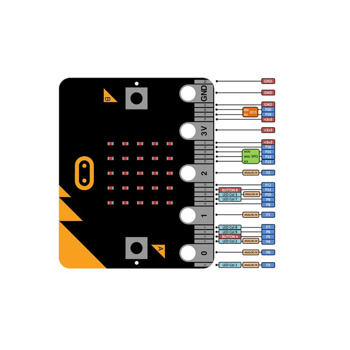 micro:bit BBC Educational Programming Controller microbit