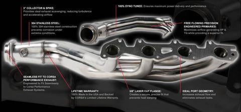 "Corsa Performance 16017 1.875"" x 3"" Longtube Headers - Headers Only (2015-2017 5.0L Mustang GT)"