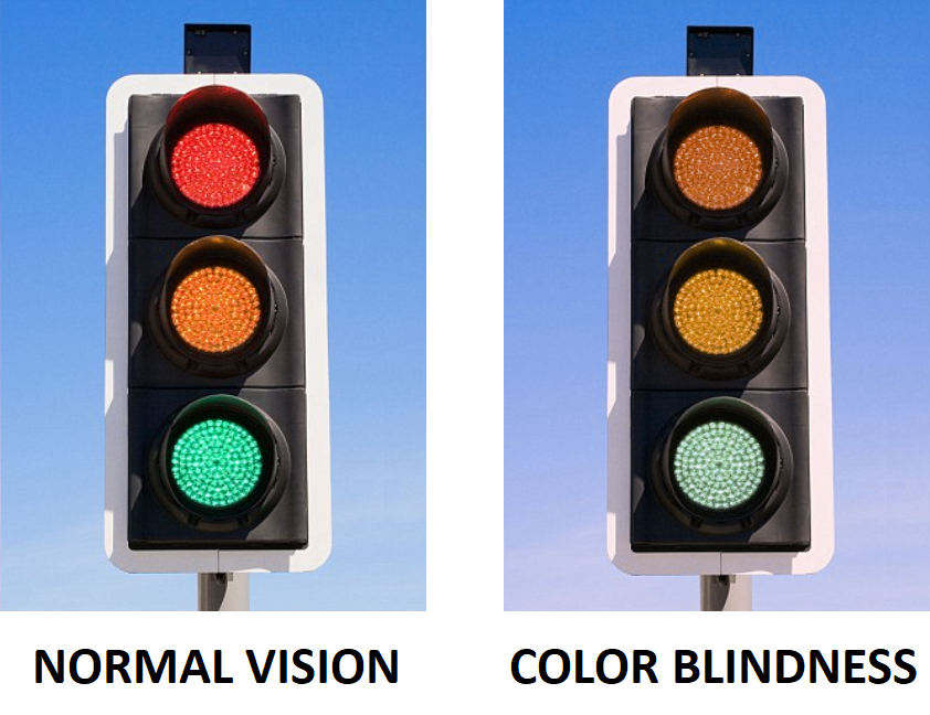 10 Jobs Affected by Color Blindess