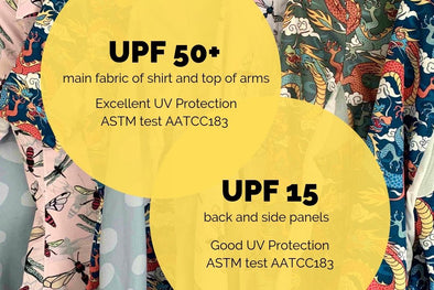 Sun Protection - UPF Ratings Are In!