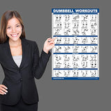 Dumbbell Exercise Routine & Kettle Bell Workouts - Workout Vital