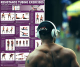 Resistance Tubing Exercises Poster/Chart -Back/Legs/Biceps/Chest & Triceps Laminated - Workout Vital