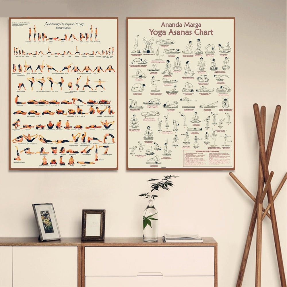 Yoga Ashtanga Primary Series Posters And Prints Workout Vital