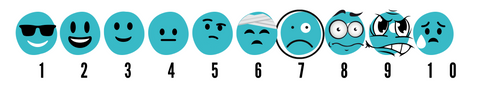 popped-pain-scale
