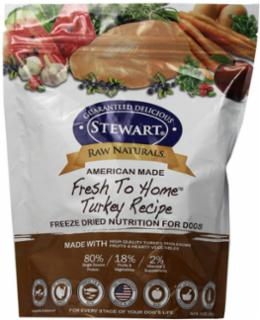 Gimborn Fresh To Home Raw Naturals Freeze Dried Turkey 12oz