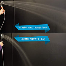 Ionic Shower Head - Abundance Flows
