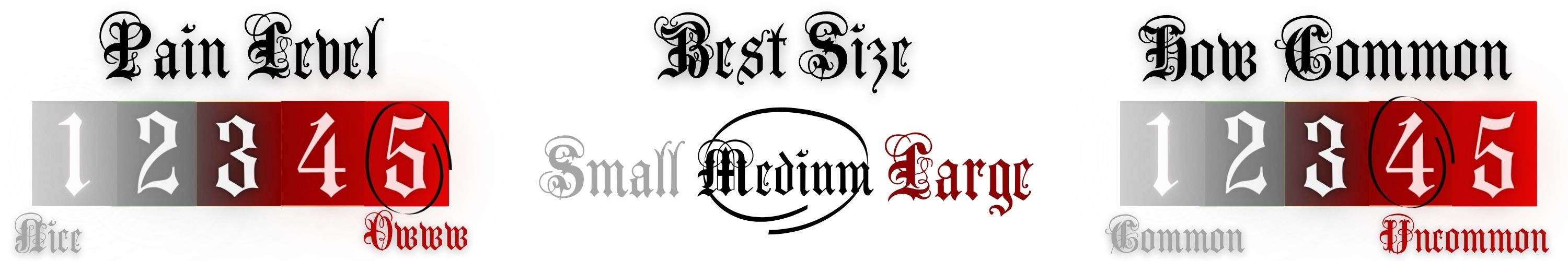 Sternum Tattoo Pain Level, Best Size, and How Common