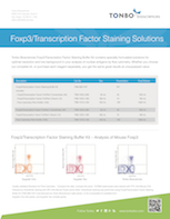 Foxp3/Transcription  Factor Staining Solutions